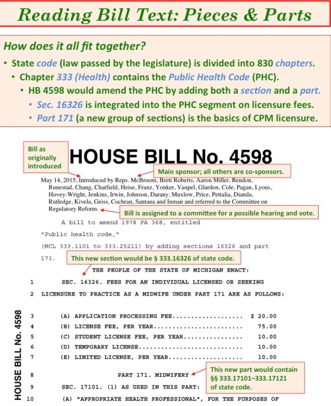how to read a bill 2-pieces & parts